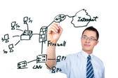 Unga dataingenjör ritning en internet network diagram — Stockfoto