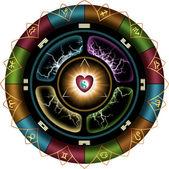 The love Wheel — Stock Photo