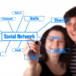 Diagram showing social networking concept 2 — Stock Photo