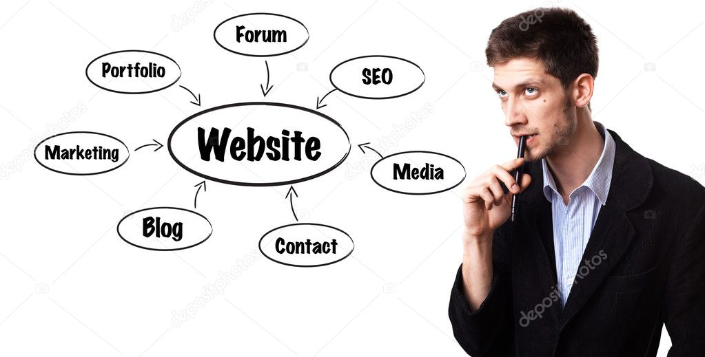 Young man analysing website structure schema on the whiteboard — Stock Photo #5347785