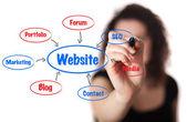 женщина, чертеж схемы веб-сайт в доску — Стоковое фото