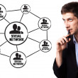 Man analysing social network schema on the whiteboard — Stock Photo