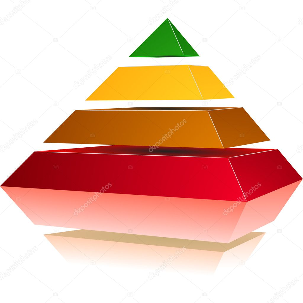 Illustration of a pyramid with four colored levels  Stock Vector #5113537