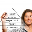 Young woman drawing a business pyramid — Stock Photo