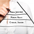 Female hand drawing a moral pyramid in business — Stock Photo #4086540