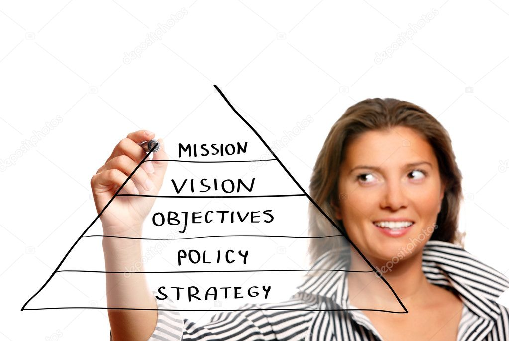 A picture of a young pretty businesswoman drawing a business strategy pyramid — Lizenzfreies Foto #4081607