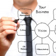 Business diagram — Stock Photo
