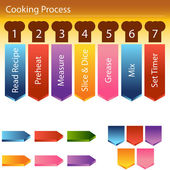Cooking Process Steps — Stock Vector