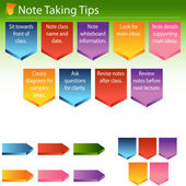 Note Taking Tips — Stock Vector