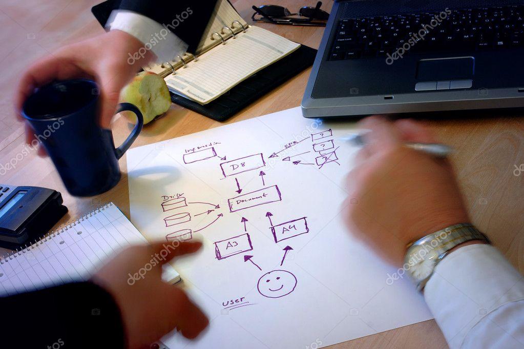 http://static5.depositphotos.com/1032932/423/i/950/depositphotos_4230622-stock-photo-business-planing.jpg
