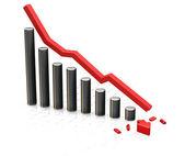 Falling profits — Stock Photo