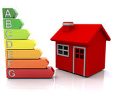 House with energy ratings — Zdjęcie stockowe