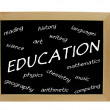 Educational subjects / words on blackboard — Foto Stock