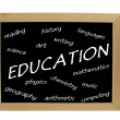 Educational subjects / words on blackboard — Stockfoto
