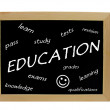 Educational subjects / words on blackboard — Stockfoto
