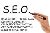 Search Engine Optimization — Photo