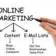 Online Marketing — Stockfoto