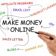 Make Money Online — Stock Photo #4631698