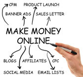 Make Money Online — 图库照片