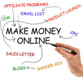 Make Money Online — Photo