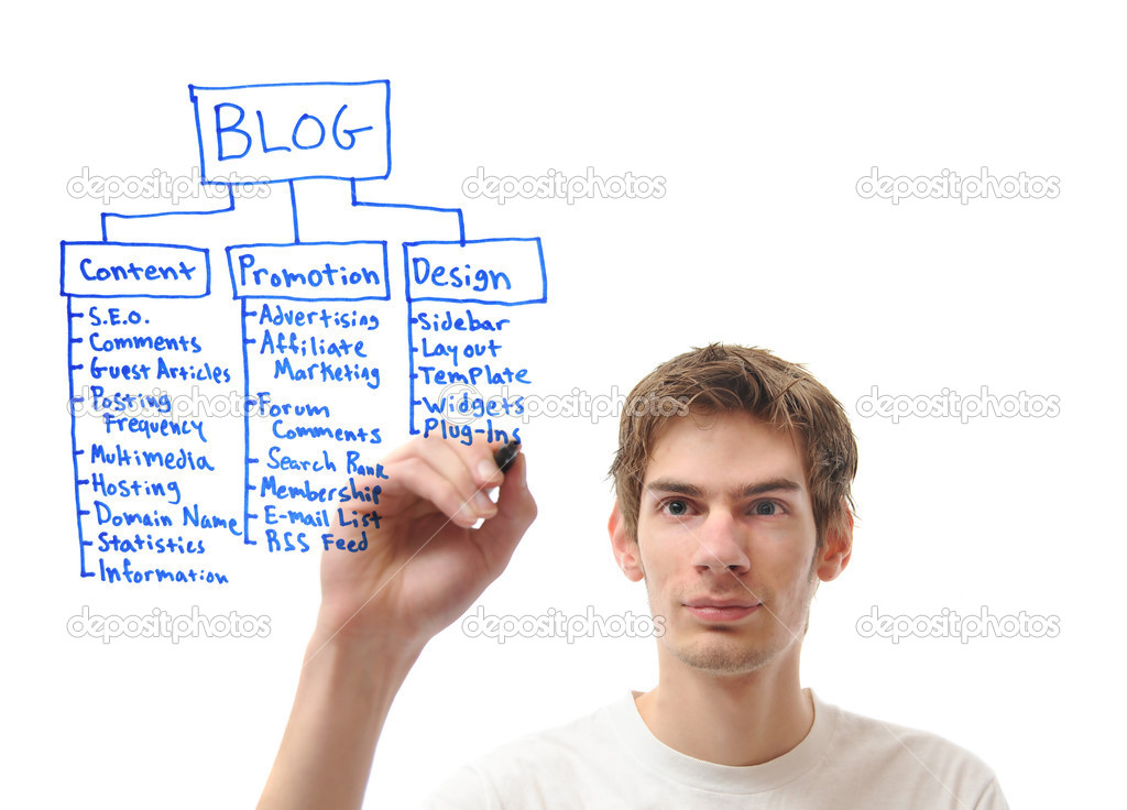 White male caucasian young adult writing out his plan for his blog with a marker isolated on white background.  Stock Photo #4630635
