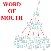 Word of Mouth — Stock Photo
