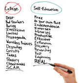 Hand writing the disadvantages of college and the advantages of self-education. — Stock Photo