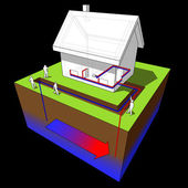 Geothermal heat pump diagram — ストックベクタ