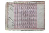 Gammal bok med arabisk astronomi tabeller — Stockfoto