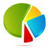 Pie Chart — Stock Vector