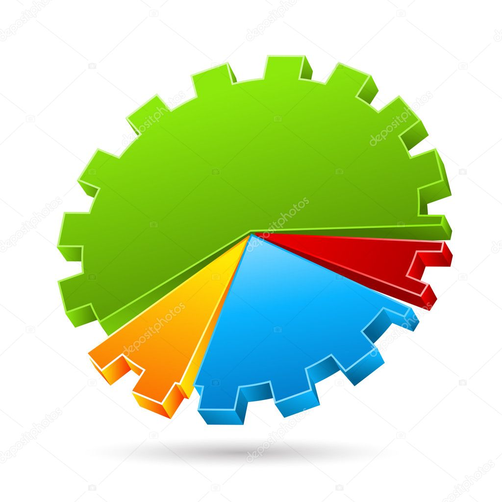 Illustration of gear shape pie chart on isolated background — Stock Vector #5152833