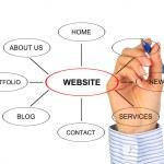 Web site design — Foto Stock