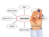 Success in business. — Stock Photo