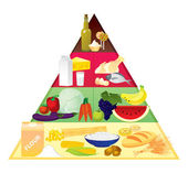 Concept of healthy nutrition in which food is divided in 6 categories