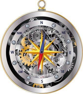 Mechanical compass