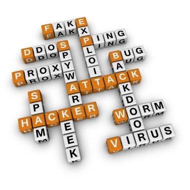 Hacker aattack