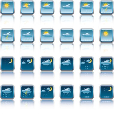 Vector weather forecast buttons