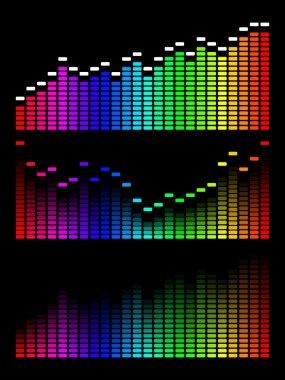 Vector digital gradient equalizer