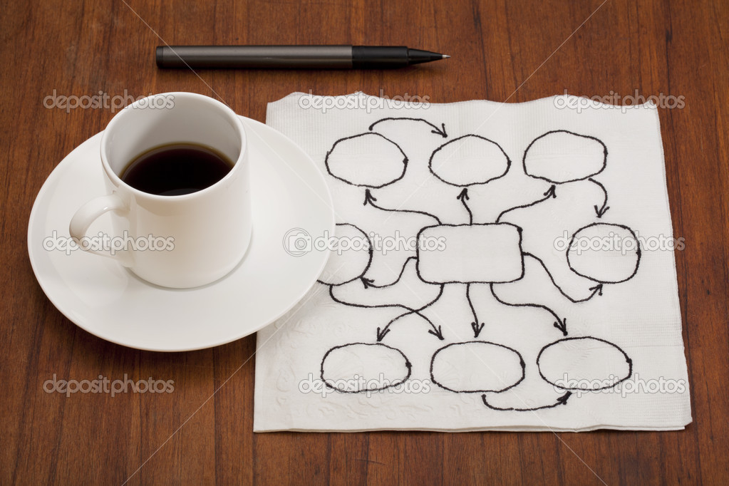 Abstract blank flowchart or mind map on white napkin on wood table with coffee cup and pen