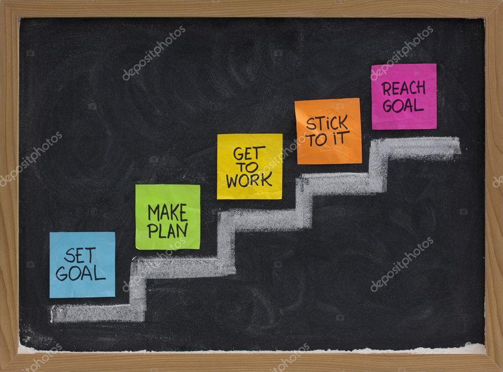 Set and reach goal concept