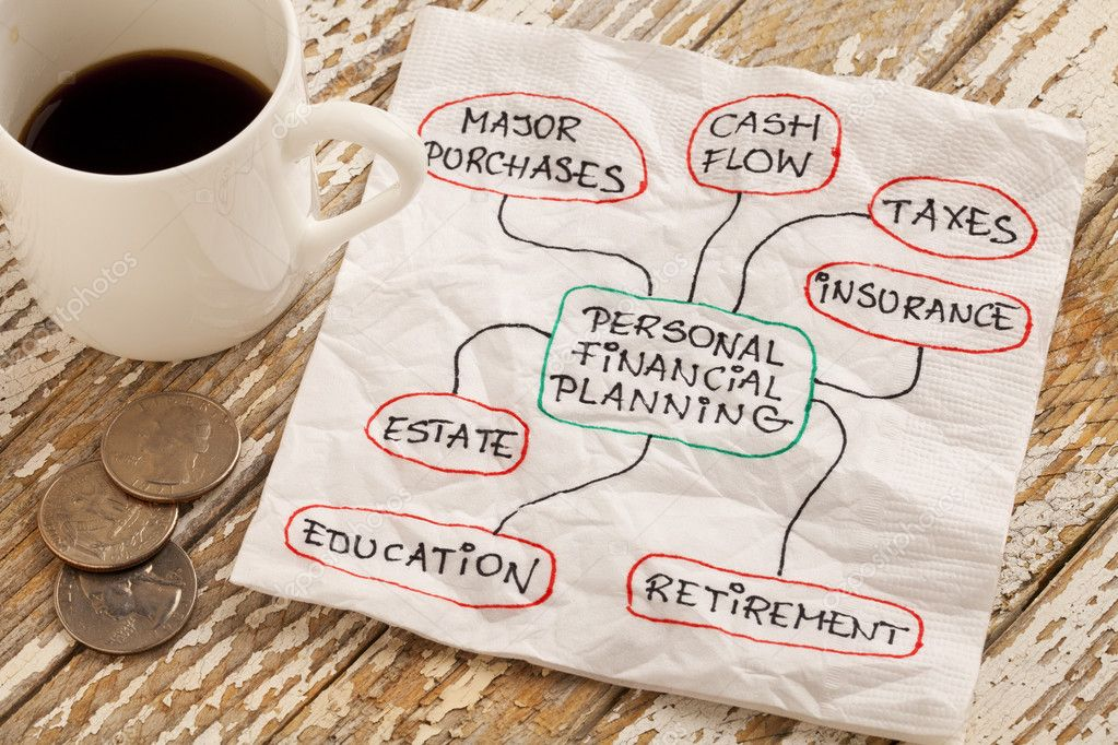 Personal financial palnning