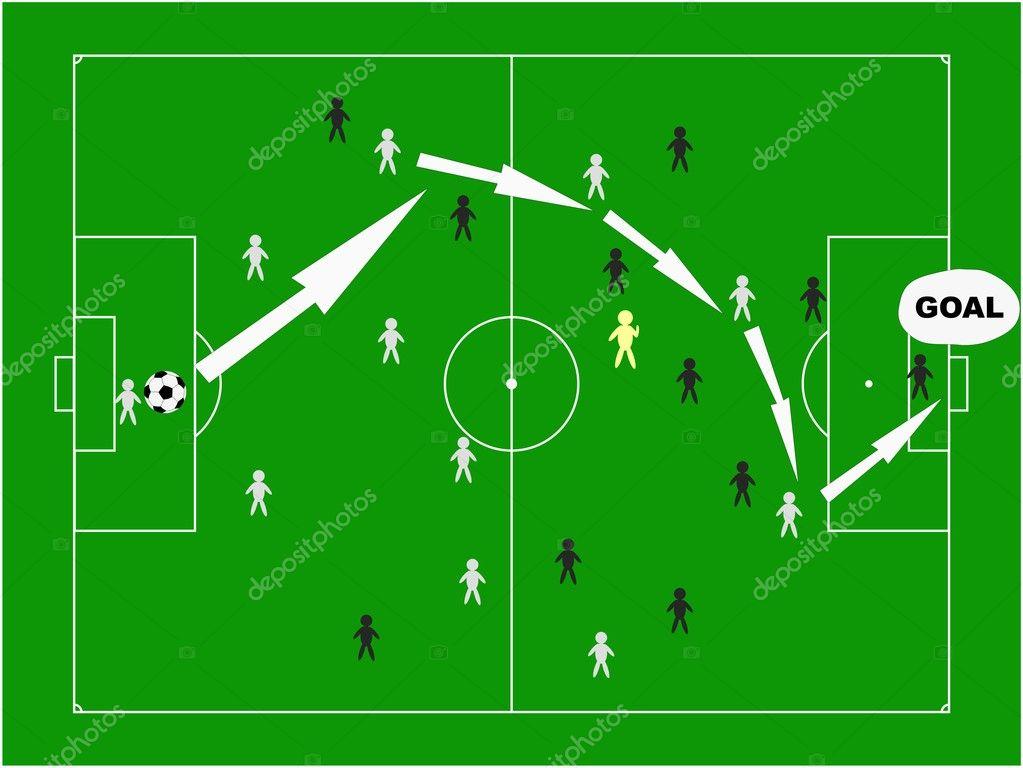 Стратегия футбола прогноз