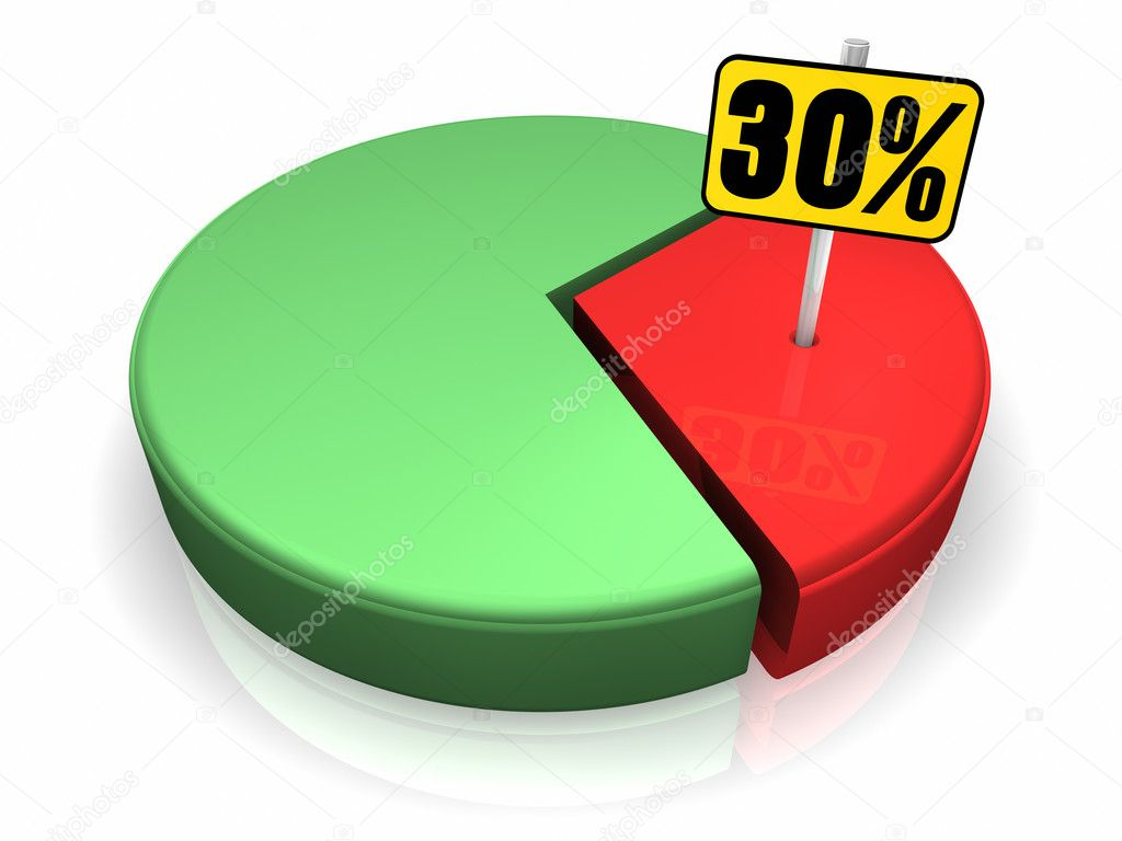 Pie chart 30 percent stock photo threeart 4677534 pie chart 30 percent stock photo nvjuhfo Choice Image