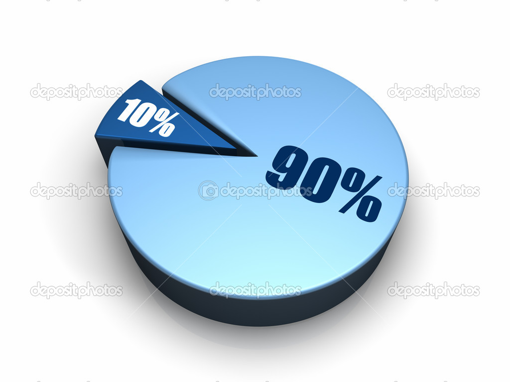Blue pie chart 90 10 percent stock photo threeart 4677832 blue pie chart 90 10 percent stock photo nvjuhfo Choice Image