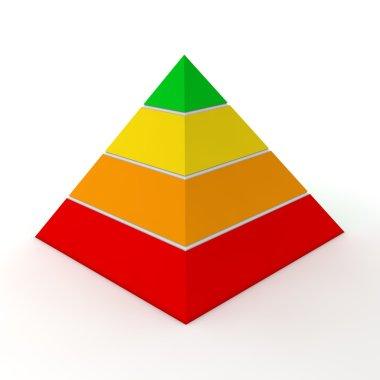 Multicolour Pyramid Chart - Four Levels