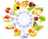 Fotografie Tabelle der Vitamine