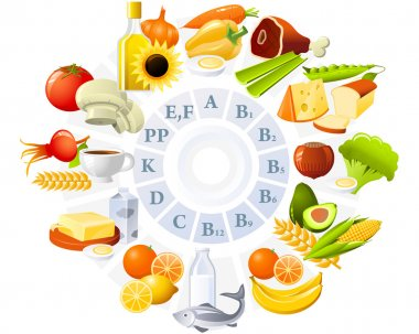 Table of vitamins - set of food icons organized by content of vitamins stock vector