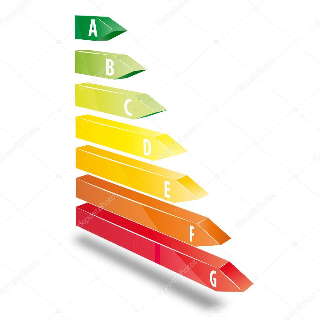 Energieeffizienz Buchstaben — Stock Vector © unkreatives #5119983