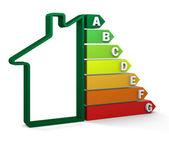 Energie-Effizienz-Rating-system