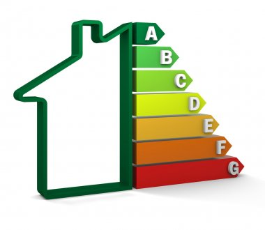 Energy Efficiency Rating System